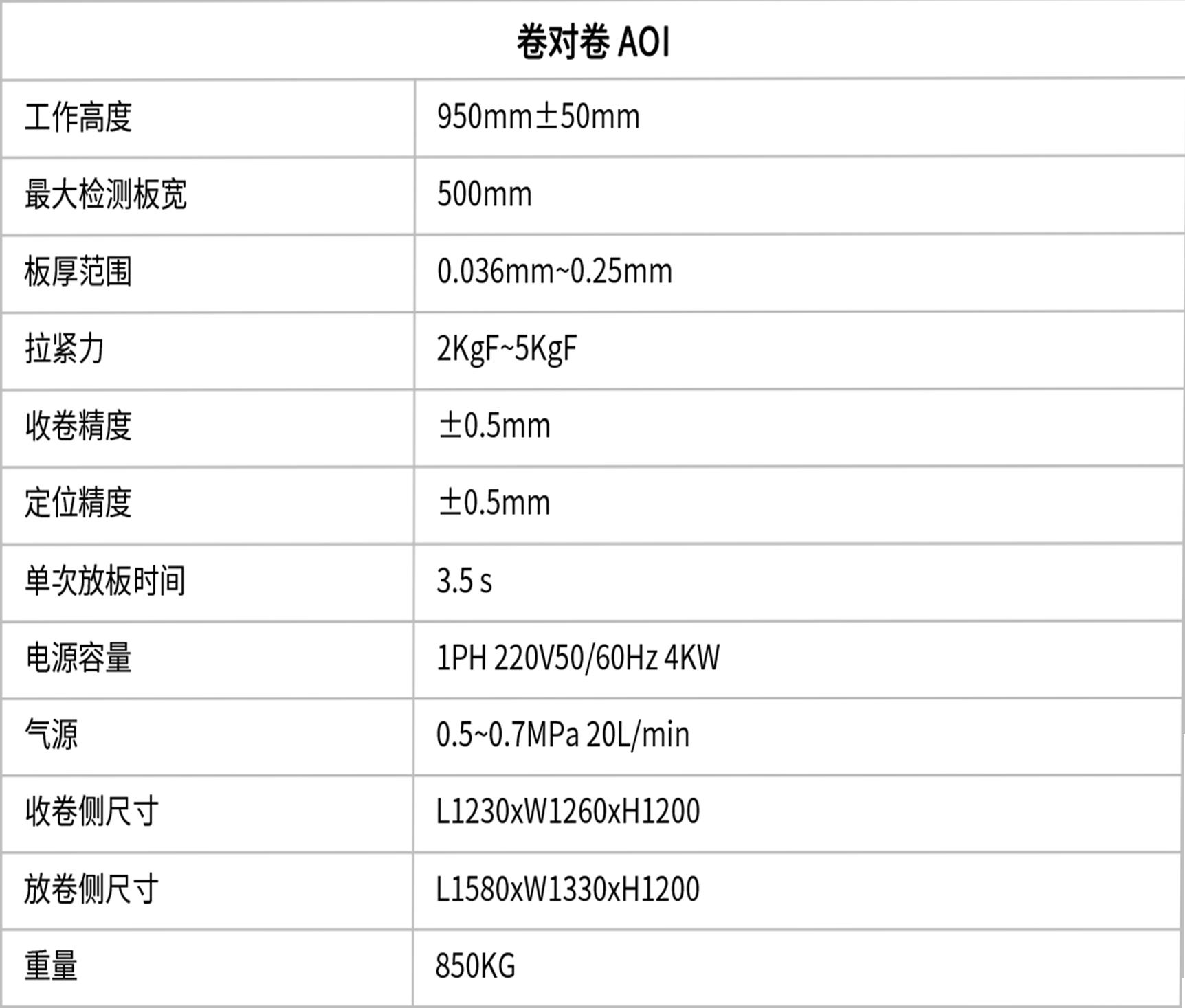自动光学检测仪-卷对卷AOI
