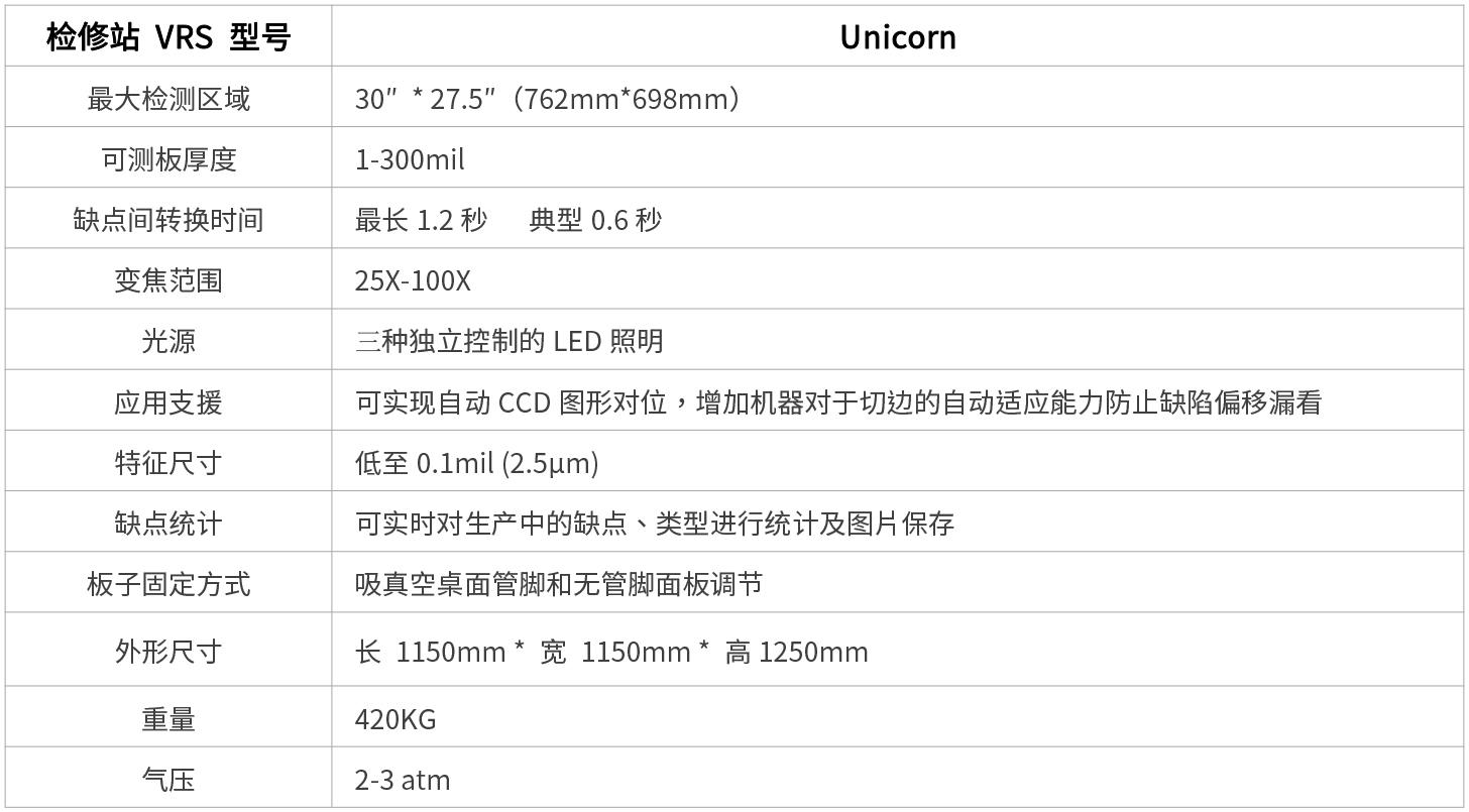 检修站系列(VRS) Unicorn